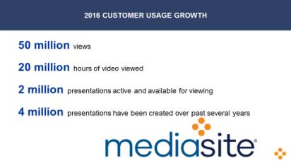 Mediasite usage pic