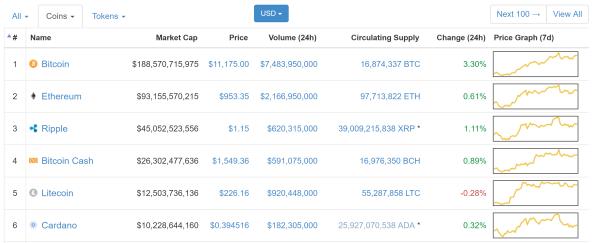 Coin market cap 219.png