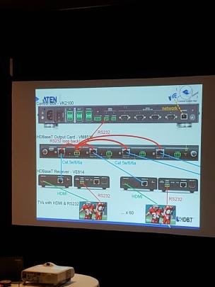 YT screen at E4