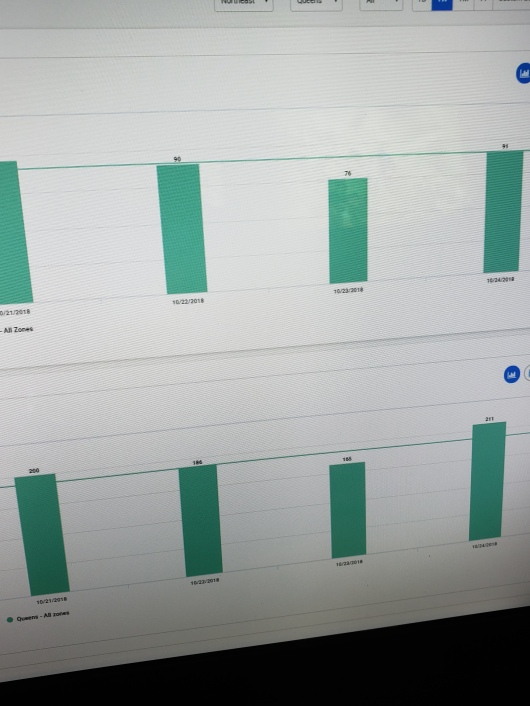 NEC Analytics Platform 2