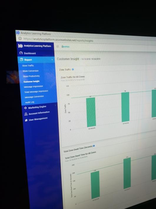 NEC analytics platform