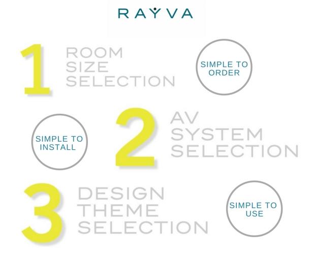 Rayva_Configurator Graphic_1-2-3
